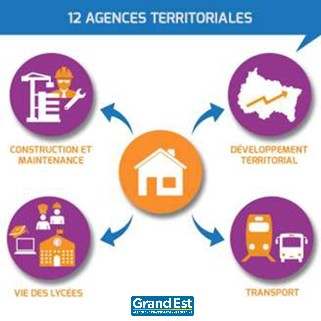 12 agences territoriales en Grand Est