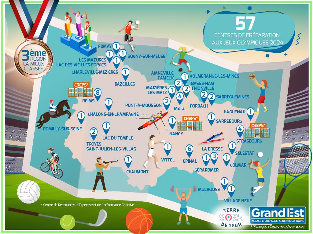 Centers sportifs dans le Grand Est