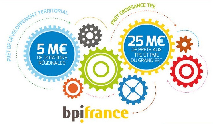 Fonds régional d'innovation bpifrance