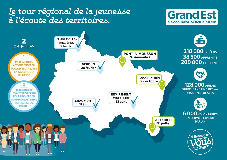 Carte du tour régional de la Jeunesse 2018