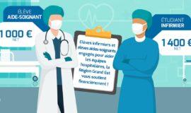Covid-19 : revalorisation des indemnités des élèves infirmiers et élèves aides-soignants mobilisés