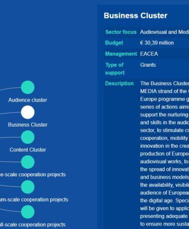 Lancement d'un outil de cartographie des financements européens pour l'audiovisuel